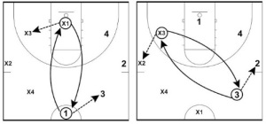 passing-drills2